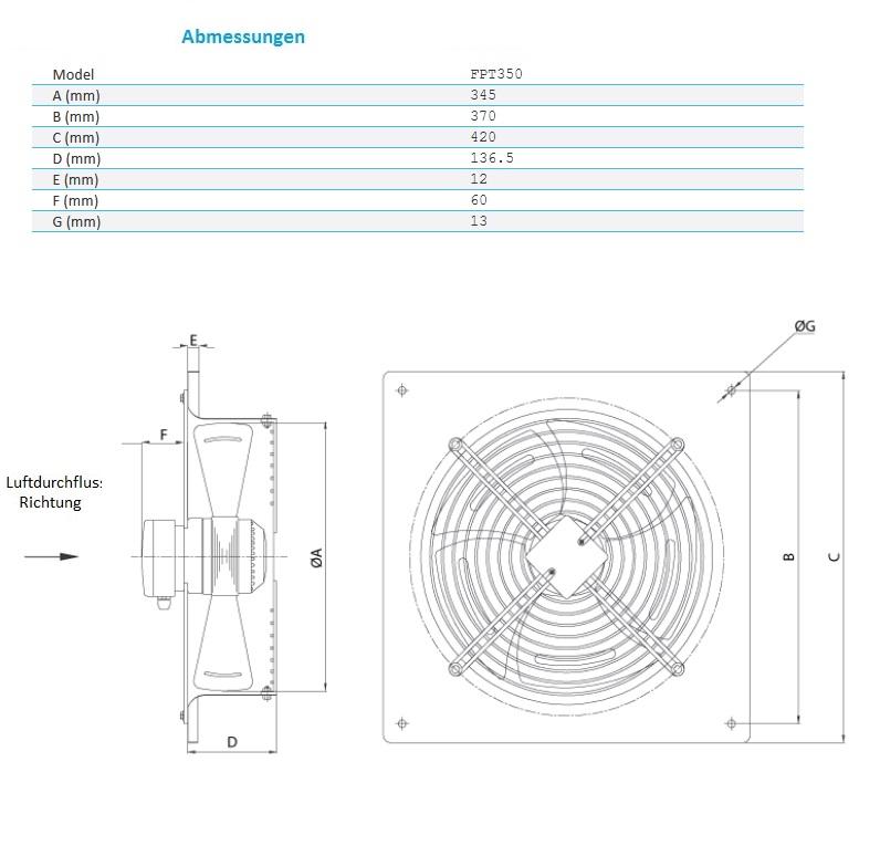 Ventilator Axial Wandventilator 350 mm 3500 m³//h Gitter Abluft Zuluft Gebläse